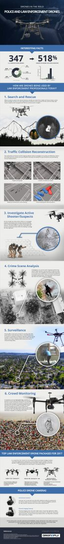 Law enforcement drones infographic with statistics and uses